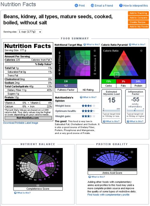 Screenshot of NutritionData.com